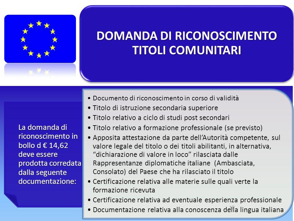 DOMANDA DI RICONOSCIMENTO TITOLI COMUNITARI La domanda di riconoscimento in bollo d 14,62 deve essere prodotta corredata dalla seguente documentazione