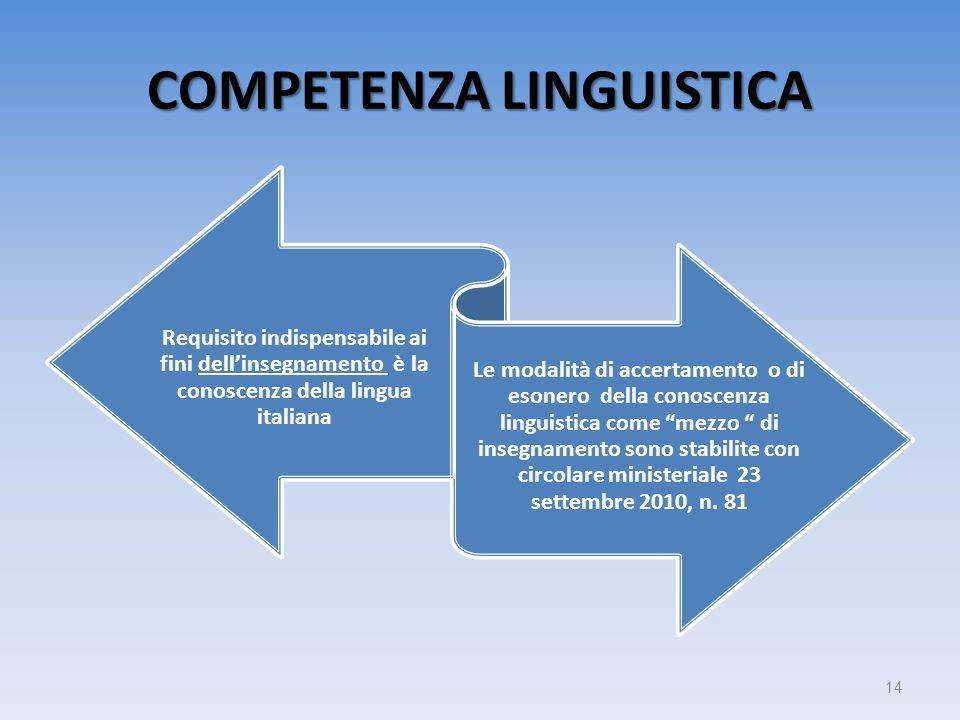 COMPETENZA LINGUISTICA Requisito indispensabile ai fini dellinsegnamento è la conoscenza della lingua italiana Le modalità di accertamento o di esoner