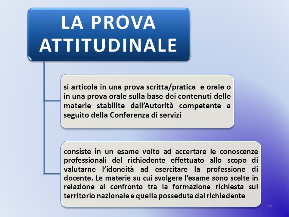 LA PROVA ATTITUDINALE si articola in una prova scritta/pratica e orale o in una prova orale sulla base dei contenuti delle materie stabilite dallAutor