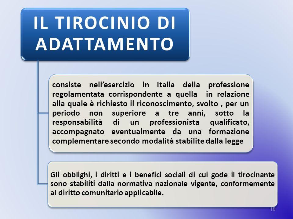 IL TIROCINIO DI ADATTAMENTO consiste nellesercizio in Italia della professione regolamentata corrispondente a quella in relazione alla quale è richies
