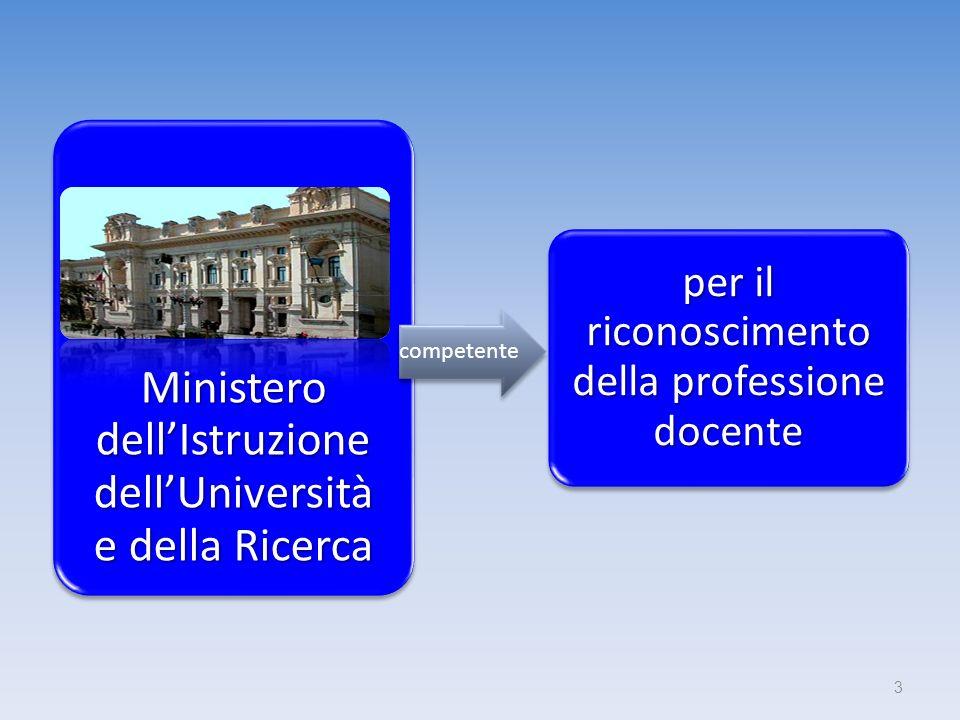 Ministero dellIstruzione dellUniversità e della Ricerca competente per il riconoscimento della professione docente 3
