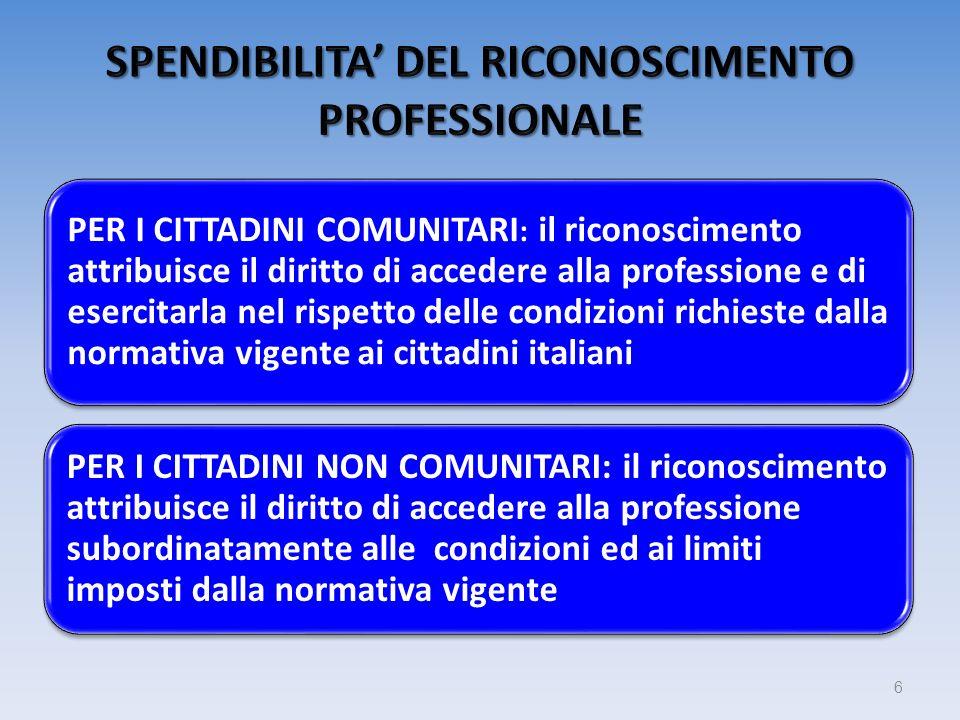 PER I CITTADINI COMUNITARI : il riconoscimento attribuisce il diritto di accedere alla professione e di esercitarla nel rispetto delle condizioni rich