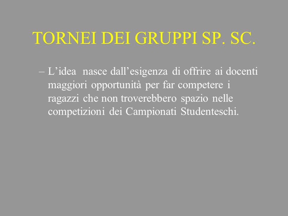 TORNEI DEI GRUPPI SP. SC.
