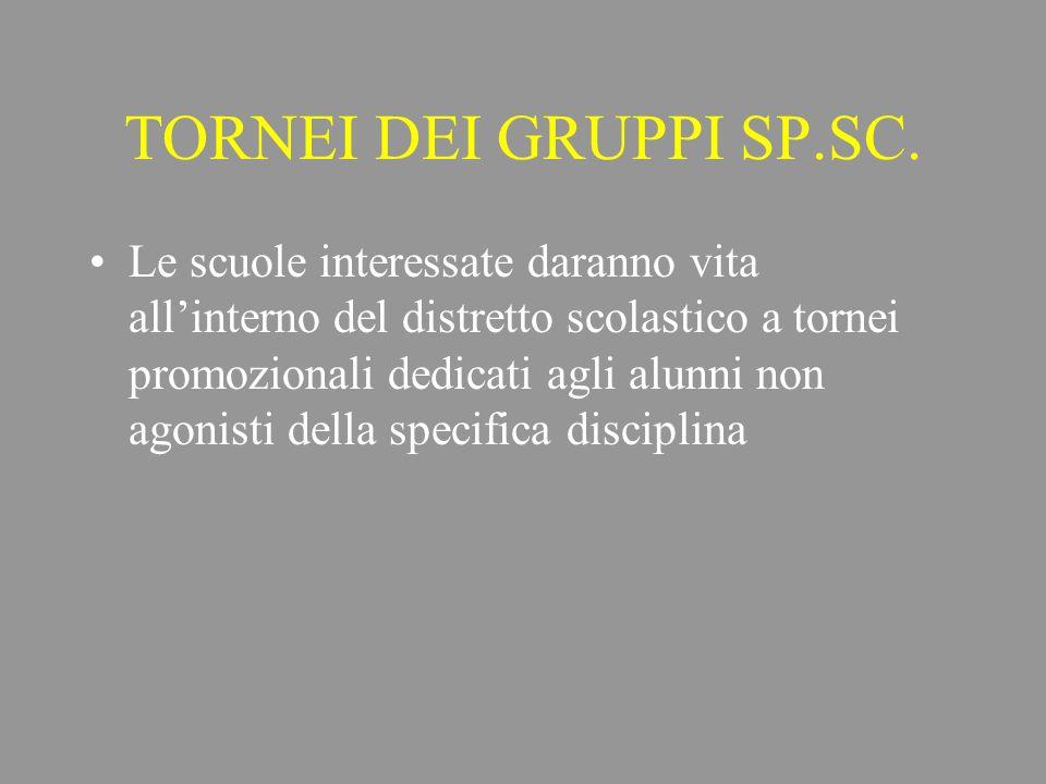 TORNEI DEI GRUPPI SP.SC.