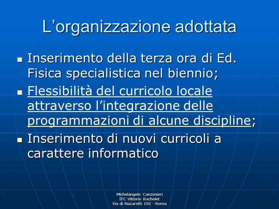 Michelangelo Canzonieri ITC Vittorio Bachelet Via di Nazareth 150 - Roma Lorganizzazione adottata Inserimento della terza ora di Ed. Fisica specialist
