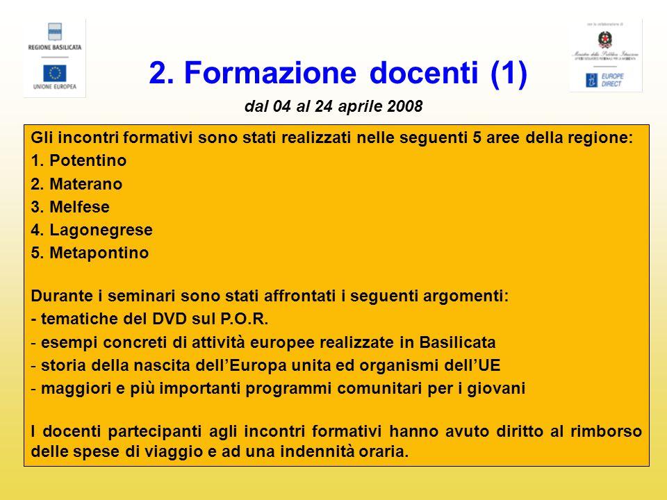 2. Formazione docenti (1) dal 04 al 24 aprile 2008 Gli incontri formativi sono stati realizzati nelle seguenti 5 aree della regione: 1. Potentino 2. M