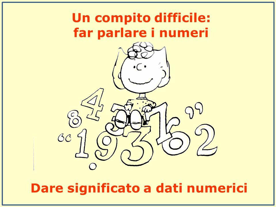 Un compito difficile: far parlare i numeri Dare significato a dati numerici