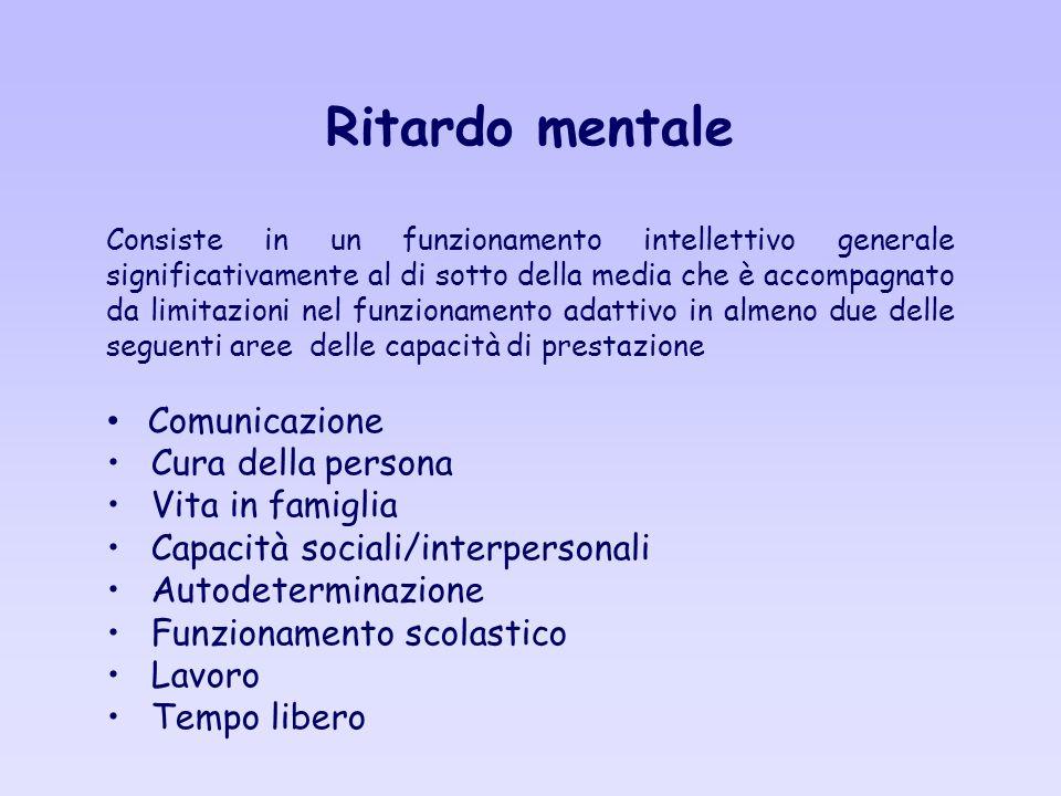 Ritardo mentale Consiste in un funzionamento intellettivo generale significativamente al di sotto della media che è accompagnato da limitazioni nel fu