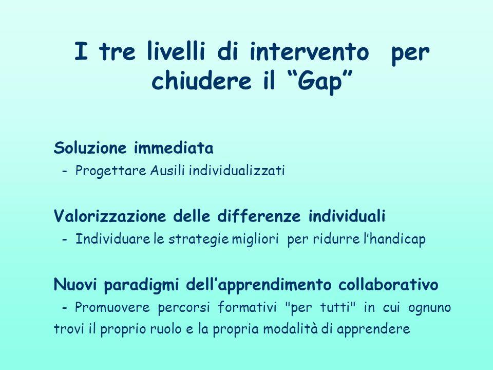 I tre livelli di intervento per chiudere il Gap Soluzione immediata - Progettare Ausili individualizzati Valorizzazione delle differenze individuali - Individuare le strategie migliori per ridurre lhandicap Nuovi paradigmi dellapprendimento collaborativo - Promuovere percorsi formativi per tutti in cui ognuno trovi il proprio ruolo e la propria modalità di apprendere