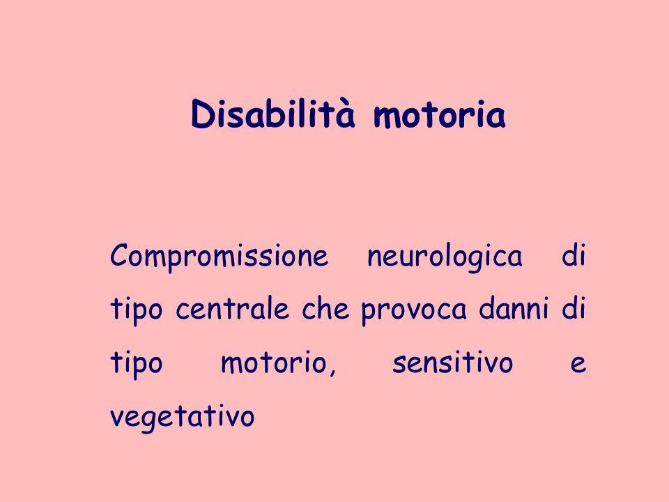 Disabilità motoria Compromissione neurologica di tipo centrale che provoca danni di tipo motorio, sensitivo e vegetativo