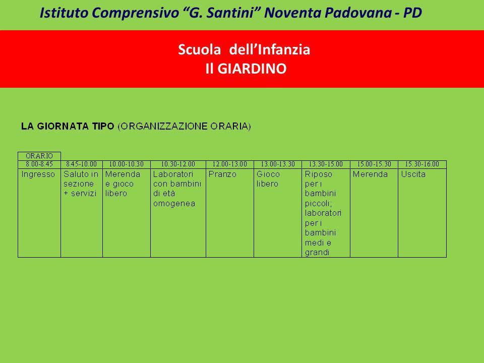 Scuola dellInfanzia Il GIARDINO Istituto Comprensivo G. Santini Noventa Padovana - PD