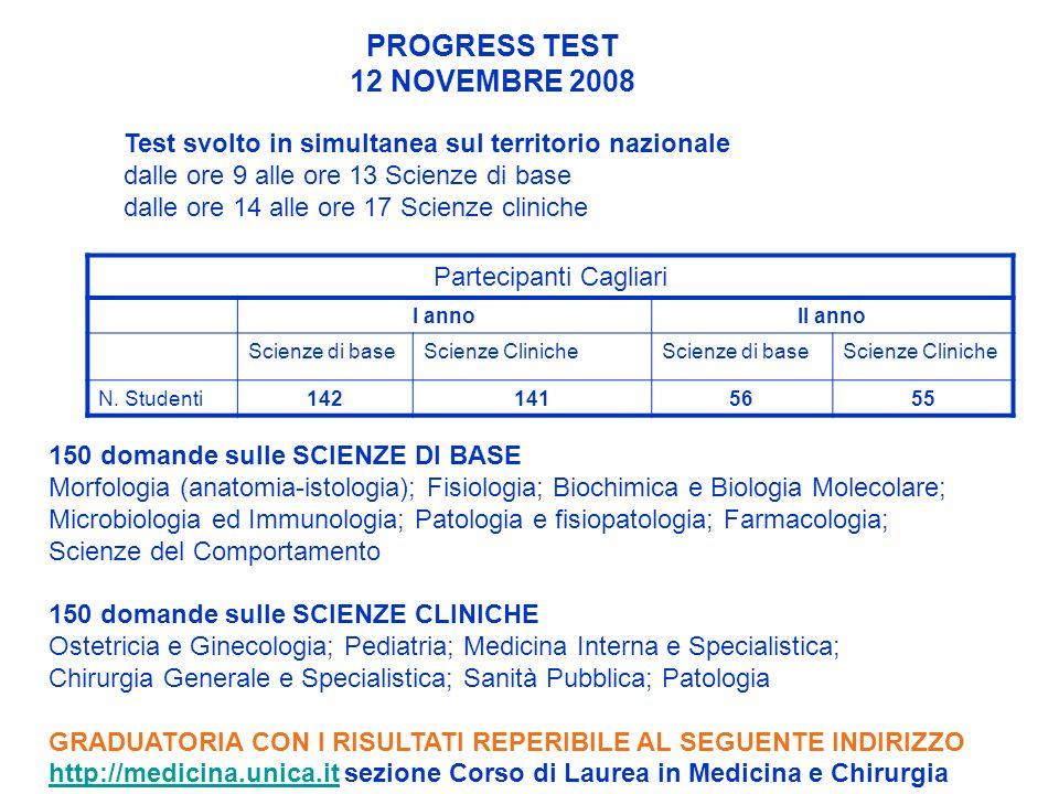 PROGRESS TEST 12 NOVEMBRE 2008 150 domande sulle SCIENZE DI BASE Morfologia (anatomia-istologia); Fisiologia; Biochimica e Biologia Molecolare; Microb