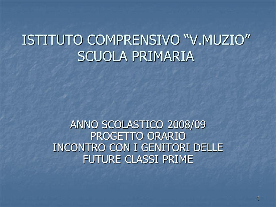 1 ISTITUTO COMPRENSIVO V.MUZIO SCUOLA PRIMARIA ANNO SCOLASTICO 2008/09 PROGETTO ORARIO INCONTRO CON I GENITORI DELLE FUTURE CLASSI PRIME
