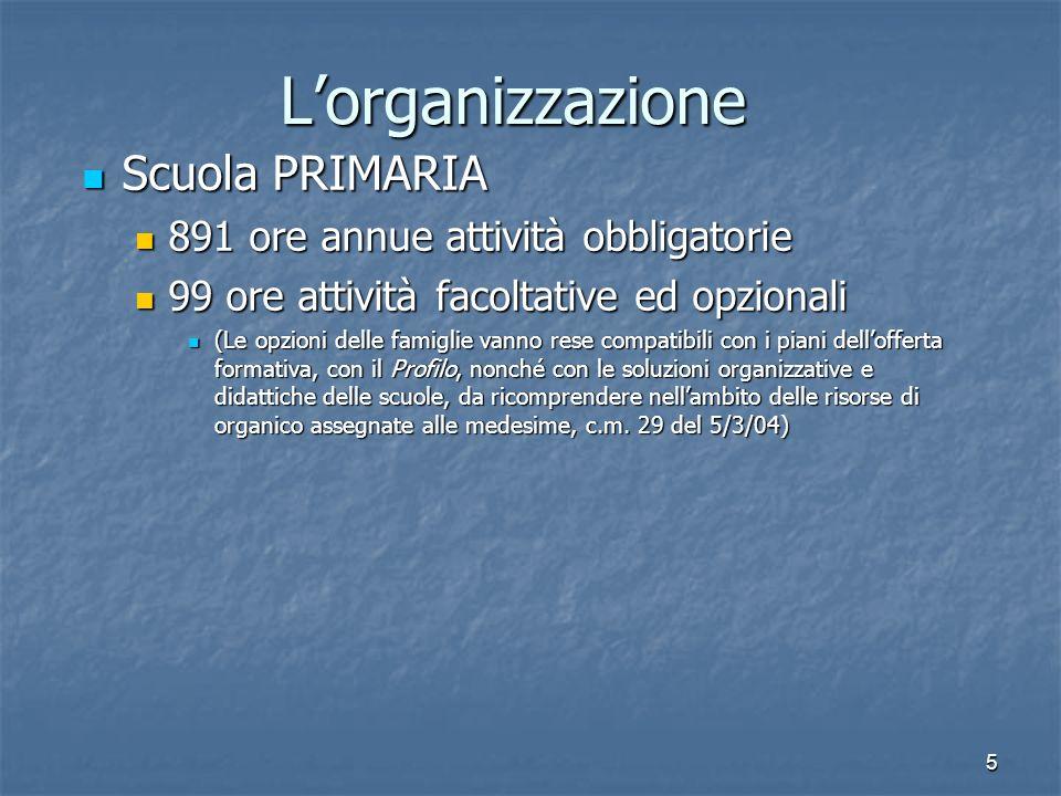 5 Lorganizzazione Scuola PRIMARIA Scuola PRIMARIA 891 ore annue attività obbligatorie 891 ore annue attività obbligatorie 99 ore attività facoltative