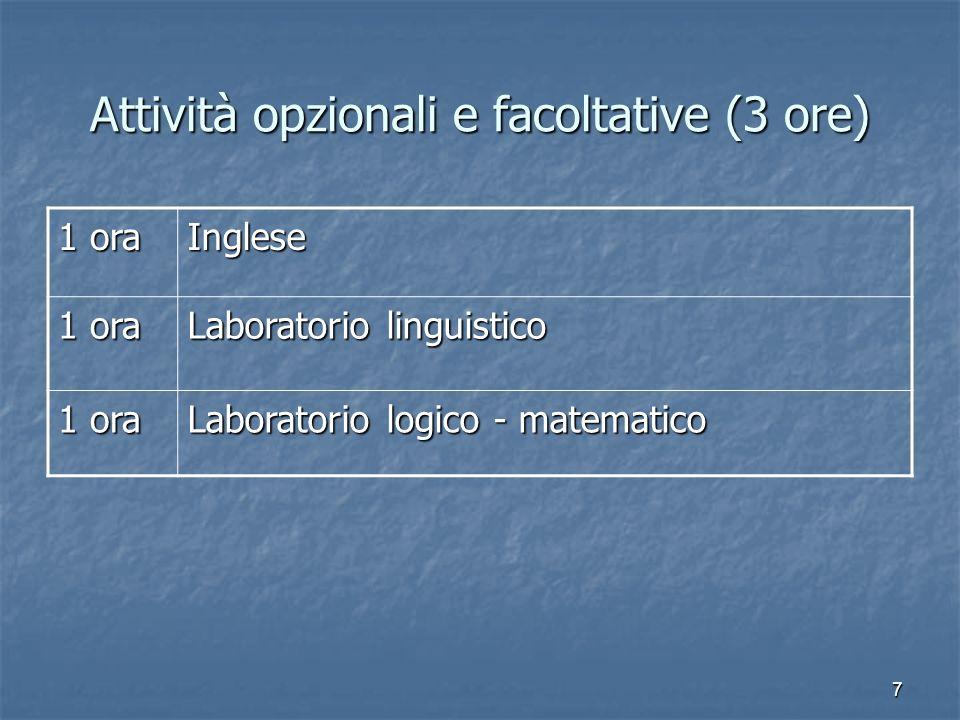 7 Attività opzionali e facoltative (3 ore) 1 ora Inglese Laboratorio linguistico 1 ora Laboratorio logico - matematico