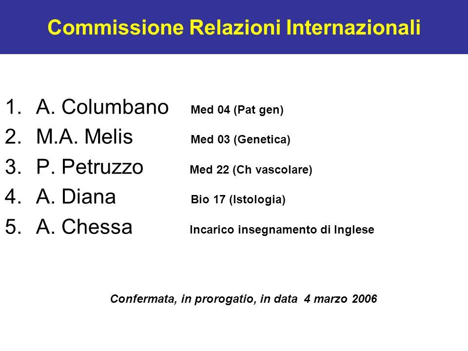 Commissione Relazioni Internazionali 1.A. Columbano Med 04 (Pat gen) 2.M.A. Melis Med 03 (Genetica) 3.P. Petruzzo Med 22 (Ch vascolare) 4.A. Diana Bio