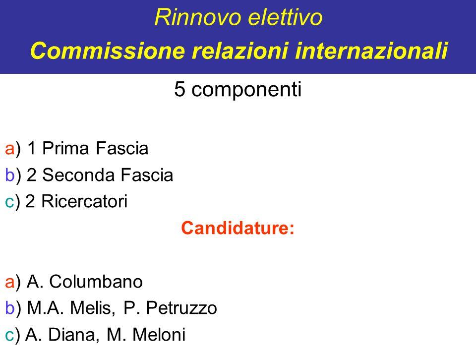 Rinnovo elettivo Commissione relazioni internazionali 5 componenti a) 1 Prima Fascia b) 2 Seconda Fascia c) 2 Ricercatori Candidature: a) A. Columbano