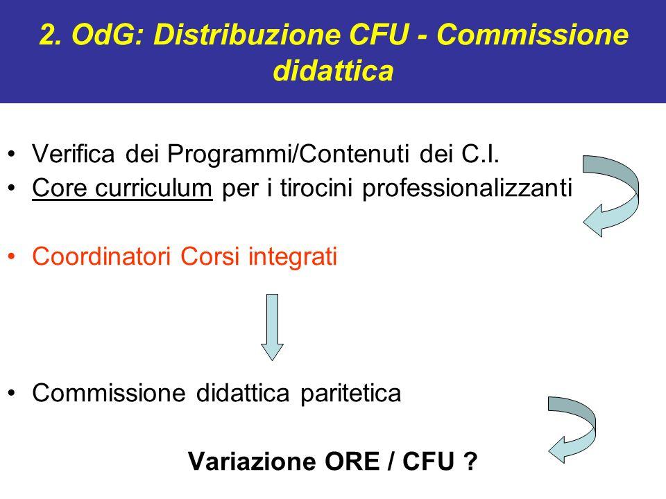 2. OdG: Distribuzione CFU - Commissione didattica Verifica dei Programmi/Contenuti dei C.I. Core curriculum per i tirocini professionalizzanti Coordin