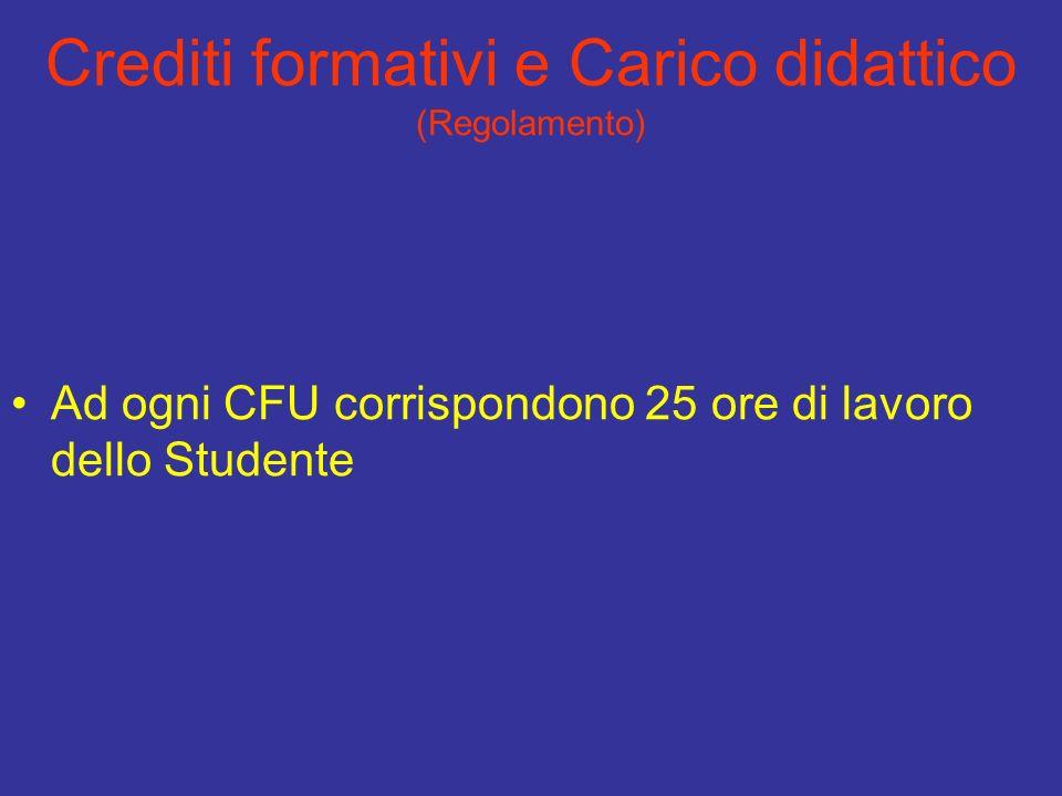 Crediti formativi e Carico didattico (Regolamento) Ad ogni CFU corrispondono 25 ore di lavoro dello Studente