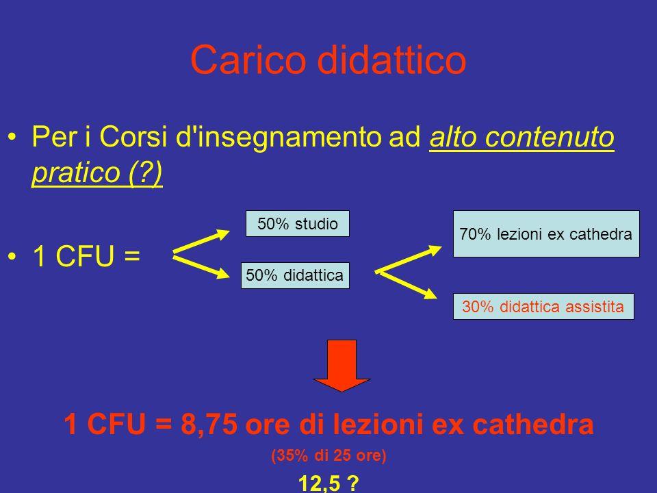 Carico didattico Per i Corsi d'insegnamento ad alto contenuto pratico (?) 1 CFU = 1 CFU = 8,75 ore di lezioni ex cathedra (35% di 25 ore) 12,5 ? 50% s