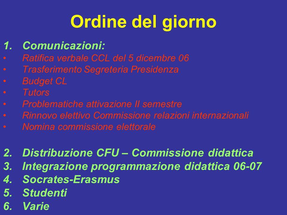 Ordine del giorno 1.Comunicazioni: Ratifica verbale CCL del 5 dicembre 06 Trasferimento Segreteria Presidenza Budget CL Tutors Problematiche attivazio