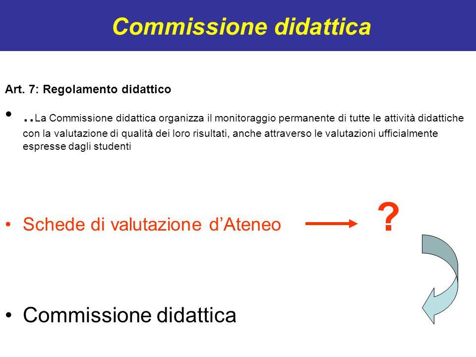Commissione didattica Art. 7: Regolamento didattico.. La Commissione didattica organizza il monitoraggio permanente di tutte le attività didattiche co