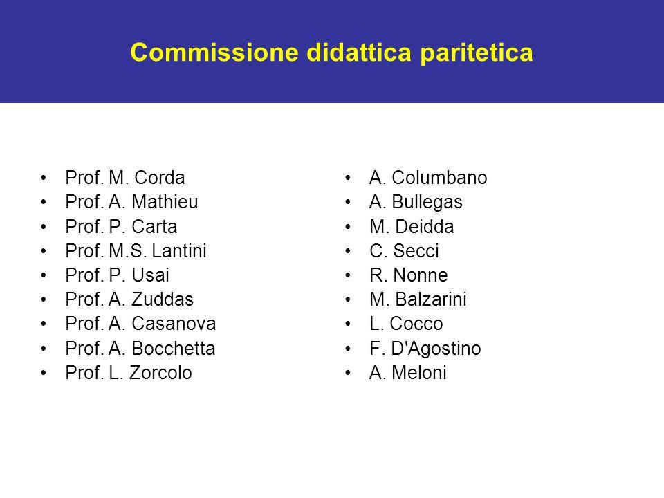 Commissione didattica paritetica Prof. M. Corda Prof. A. Mathieu Prof. P. Carta Prof. M.S. Lantini Prof. P. Usai Prof. A. Zuddas Prof. A. Casanova Pro