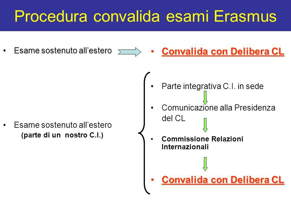 Procedura convalida esami Erasmus Esame sostenuto allesteroEsame sostenuto allestero Esame sostenuto allestero (parte di un nostro C.I.) Convalida con