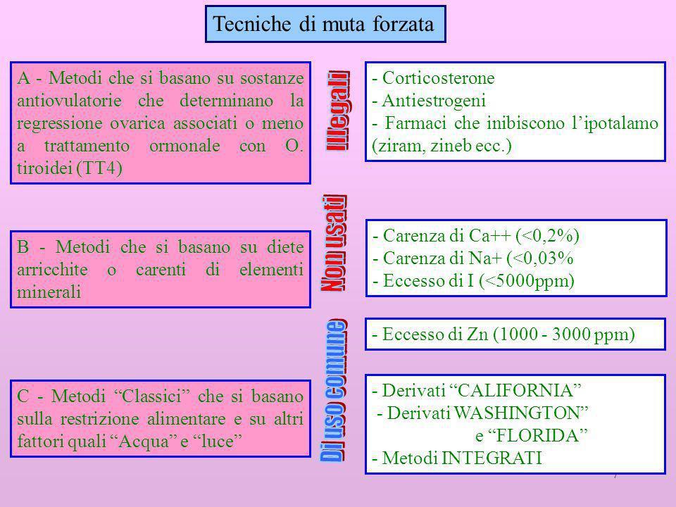 7 Tecniche di muta forzata A - Metodi che si basano su sostanze antiovulatorie che determinano la regressione ovarica associati o meno a trattamento o
