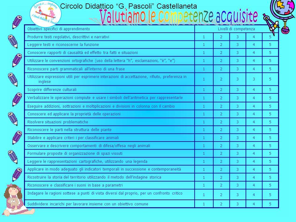 Circolo Didattico G. Pascoli Castellaneta Alunno/a …………………………………………………………. Classe …………….. Sez ……. SCHEDA DI ACCOMPAGNAMENTO DELLA PROVA DI VERIFICA N…