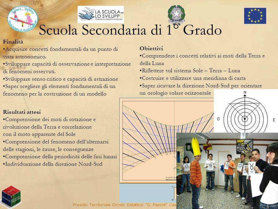Scuola Secondaria di 1° Grado Presidio Territoriale Circolo Didattico G. Pascoli Castellaneta (TA) Finalità Acquisire concetti fondamentali da un punt