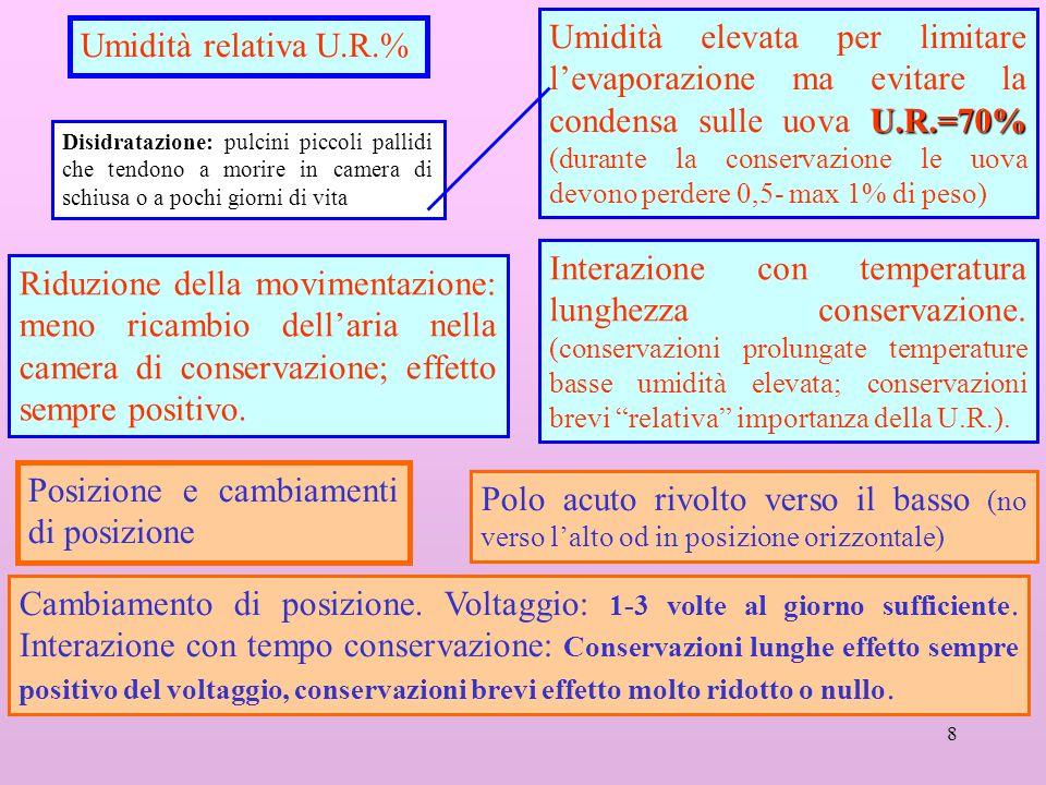 9 Trattamenti particolari Modifica della composizione aria, utile per conservazioni prolungate : -riduzione concentrazione O 2 : utile per tempi lunghi; - aumento CO 2 : nessun effetto - atmosfera inerte di N (Azoto) : utile per tempi molto lunghi N.B.
