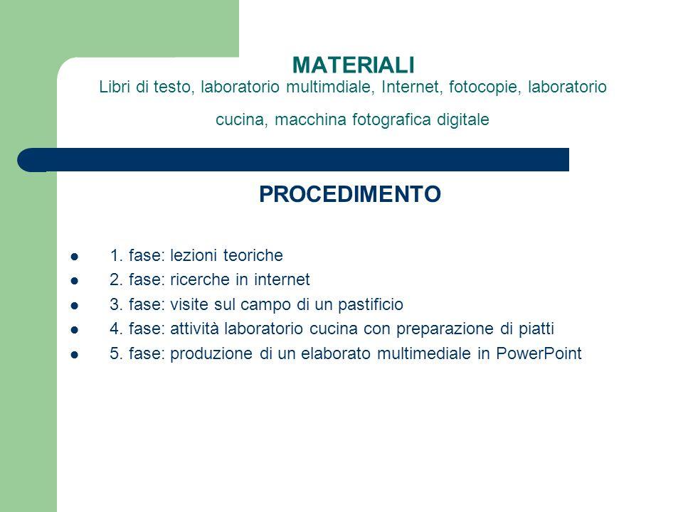 MATERIALI Libri di testo, laboratorio multimdiale, Internet, fotocopie, laboratorio cucina, macchina fotografica digitale PROCEDIMENTO 1. fase: lezion