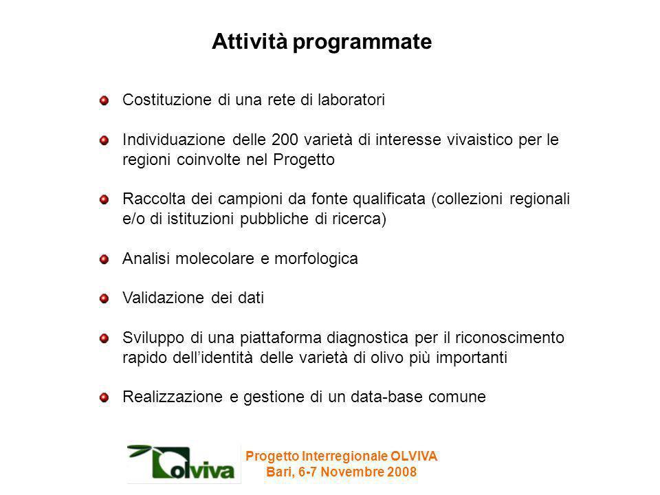 Costituzione di una rete di laboratori Individuazione delle 200 varietà di interesse vivaistico per le regioni coinvolte nel Progetto Raccolta dei cam