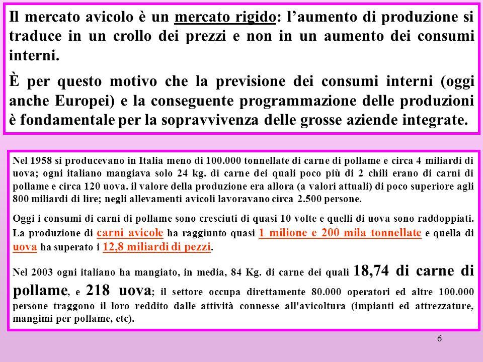 6 Nel 1958 si producevano in Italia meno di 100.000 tonnellate di carne di pollame e circa 4 miliardi di uova; ogni italiano mangiava solo 24 kg. di c