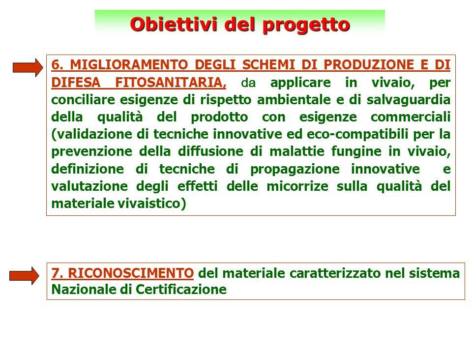 Obiettivi del progetto 6. MIGLIORAMENTO DEGLI SCHEMI DI PRODUZIONE E DI DIFESA FITOSANITARIA, da applicare in vivaio, per conciliare esigenze di rispe
