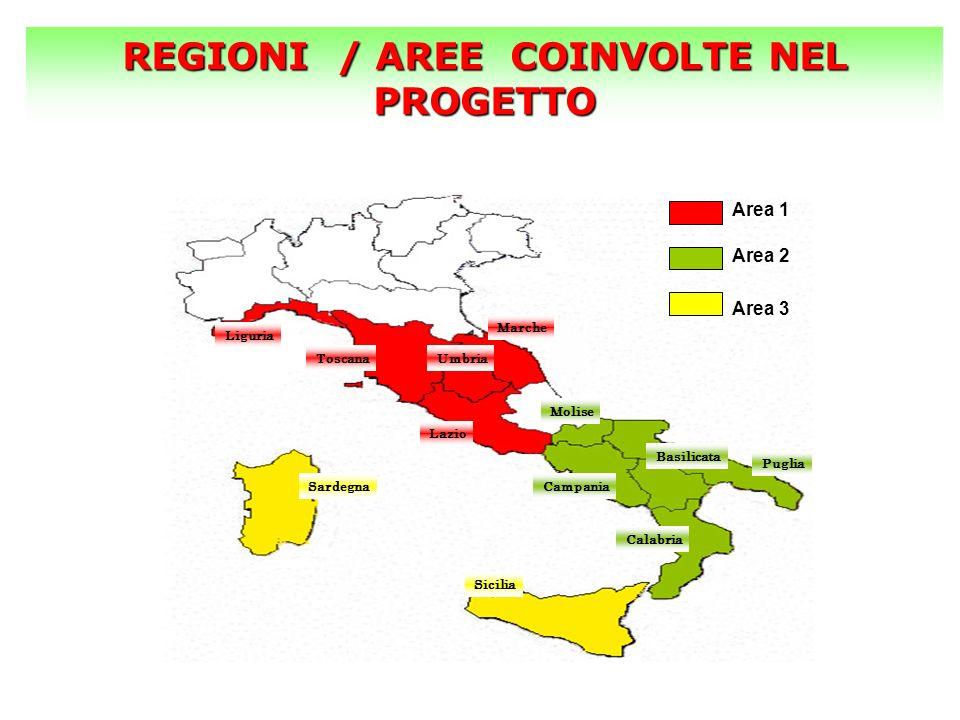 REGIONI / AREE COINVOLTE NEL PROGETTO Liguria Toscana Marche Umbria Lazio Puglia Molise Basilicata Campania Calabria Sicilia Sardegna Area 1 Area 2 Ar