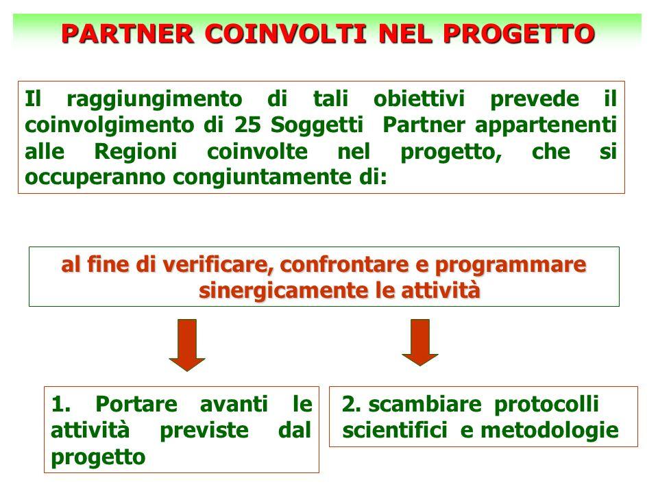 PARTNER COINVOLTI NEL PROGETTO Il raggiungimento di tali obiettivi prevede il coinvolgimento di 25 Soggetti Partner appartenenti alle Regioni coinvolt