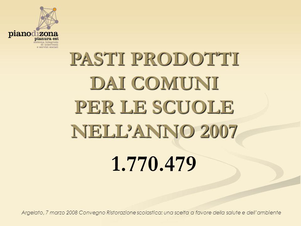PASTI PRODOTTI DAI COMUNI PER LE SCUOLE NELLANNO 2007 1.770.479