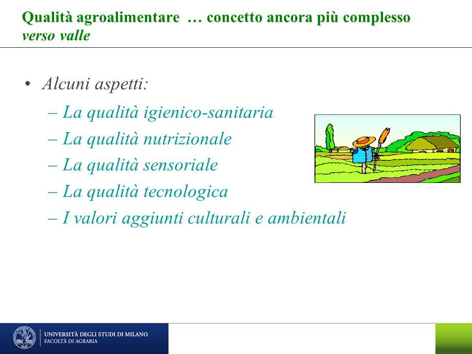 Qualità agroalimentare … concetto ancora più complesso verso valle Alcuni aspetti: –La qualità igienico-sanitaria –La qualità nutrizionale –La qualità