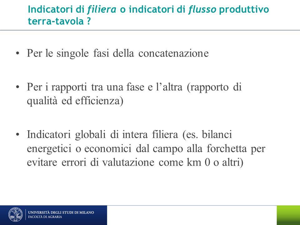 Indicatori di filiera o indicatori di flusso produttivo terra-tavola ? Per le singole fasi della concatenazione Per i rapporti tra una fase e laltra (