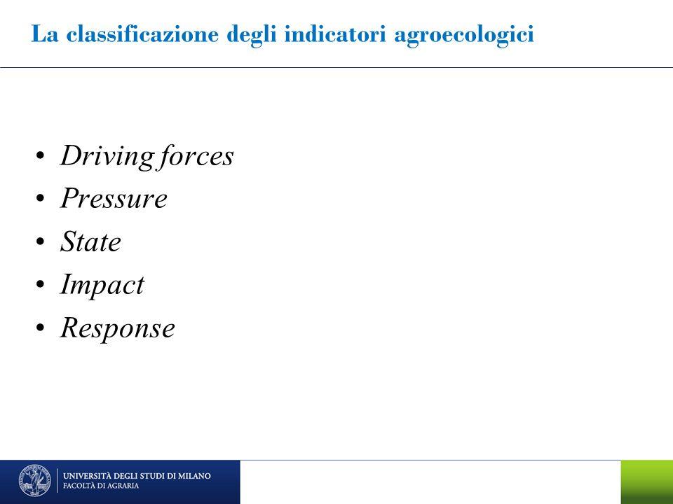 La classificazione degli indicatori agroecologici Driving forces Pressure State Impact Response