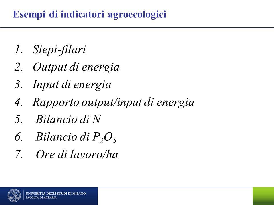 Esempi di indicatori agroecologici 1.Siepi-filari 2.Output di energia 3.Input di energia 4.Rapporto output/input di energia 5. Bilancio di N 6. Bilanc