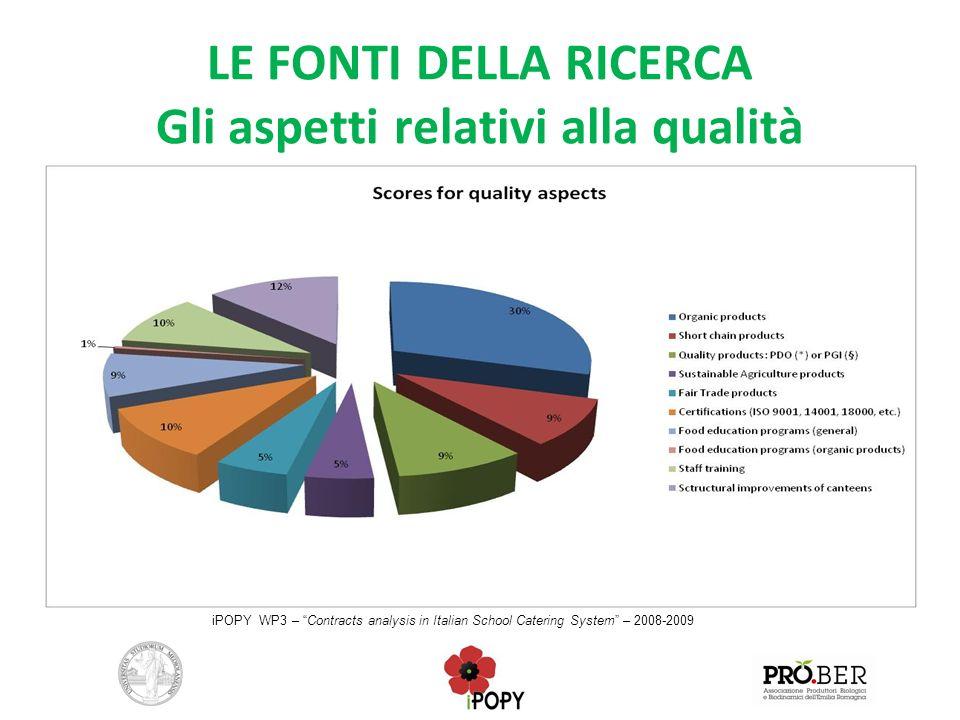LE FONTI DELLA RICERCA Gli aspetti relativi alla qualità iPOPY WP3 – Contracts analysis in Italian School Catering System – 2008-2009