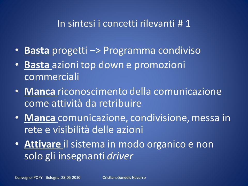 Il modello di sviluppo Cristiano Sandels NavarroConvegno iPOPY - Bologna, 28-05-2010