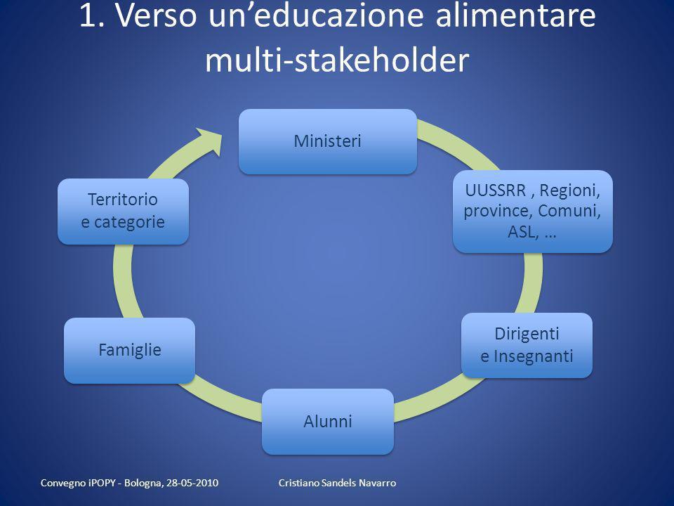 Le 5 tracce guida della discussione 1.Verso uneducazione alimentare multi- stakeholder 2.Continuità nel tempo e nello spazio nellerogazione degli inte