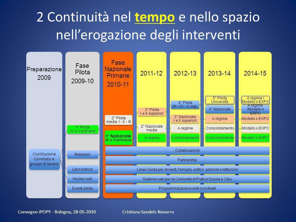 2. Continuità nel tempo e nello spazio nellerogazione degli interventi: dal pre-scuola alluniversità Cristiano Sandels NavarroConvegno iPOPY - Bologna