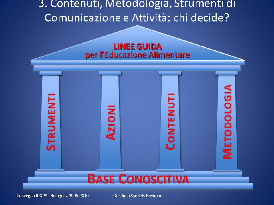 3. Contenuti, Metodologia, Strumenti di Comunicazione e Attività: chi decide? ContinuitàCorrettezzaCompletezzaCoerenzaConfrontoCoinvolgimentoComunicaz