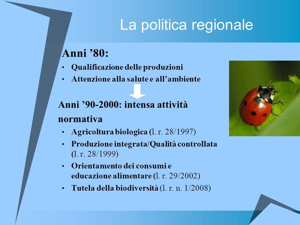 La politica regionale Anni 80: Qualificazione delle produzioni Attenzione alla salute e allambiente Anni 90-2000: intensa attività normativa Agricoltu