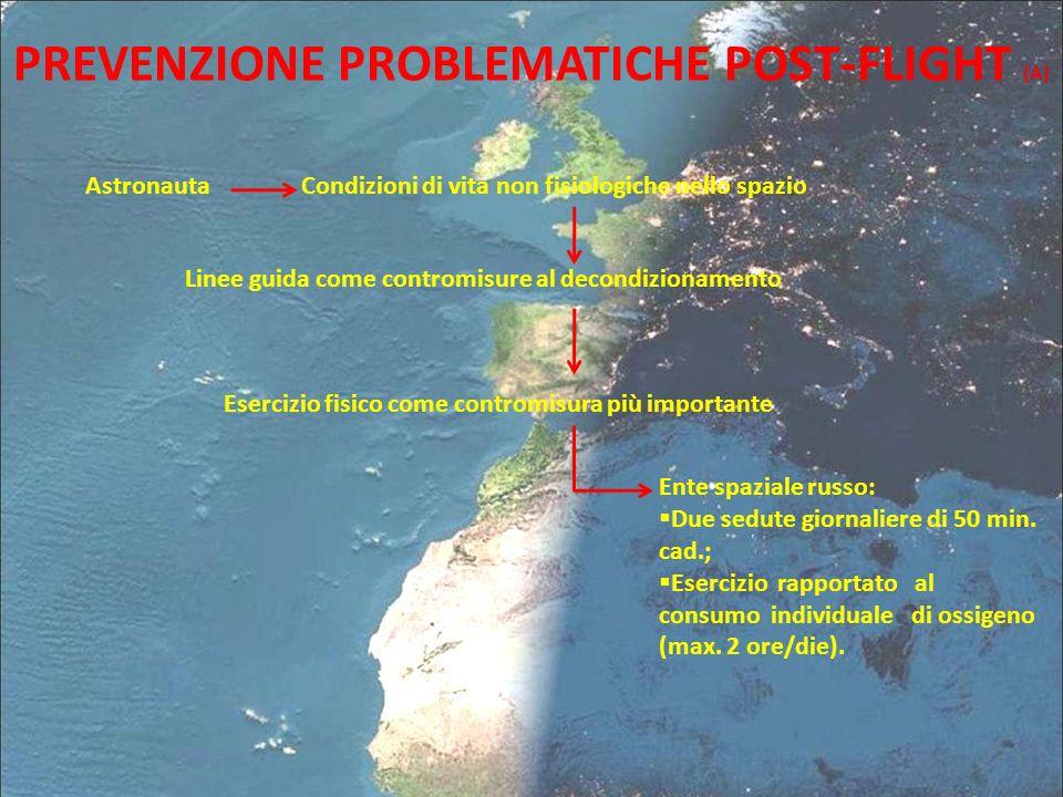 PREVENZIONE PROBLEMATICHE POST-FLIGHT (A) AstronautaCondizioni di vita non fisiologiche nello spazio Linee guida come contromisure al decondizionament